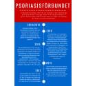 Psoriasisförbundet 2013-2019 - Flyer
