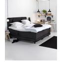 Enklaste vägen till bästa sängvalet