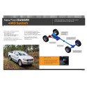 Den nye Ford Ranger 4WD-system