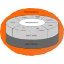 PRINCE2® - Foundation & Practitioner (blended)