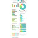 Få din statistik för Q-channel kösystem och HappyCustomer direkt i en daglig mailrapport.