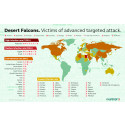 Första arabiska cyberspionagegruppen upptäckt