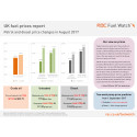 RAC Fuel Watch prices report for August 2017