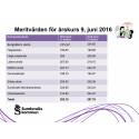 Meritvärden för årskurs 9, juni 2016