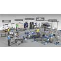 Fokusområden inom Stena Industrial Innovation Lab (med skyltar)