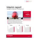 Norwegian Q3 Report