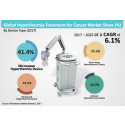 Hyperthermia Treatment for Cancer Market Forecasted to Grow at 6.1% CAGR by 2025