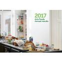Arla Foodsin tulos 2017: investoinneilla, laajentumisella ja innovaatioilla laatua liiketoimintaan