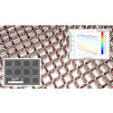 Collective dynamics in magnetic nano-structures