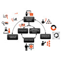 Kurs i Business Analysis