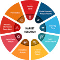 IoT in Healthcare Market Moderate To High Threat Of New Entrants 2025 IBM Corp., Koninklijke Philips N.V., Medtronic plc., Microsoft Corporation, Proteus Digital Health, Qualcomm Life, Siemens Healthcare GmbH