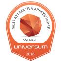 Här är Sveriges mest attraktiva arbetsgivare för sjuksköterskestudenter