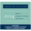 Sentient Earns Product Leadership Award