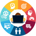 Global Corporate Game-Based Learning Market Trends, Challenges and Growth Drivers Analysis 2022