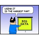 Big Data: Is it joining in at your Fika??