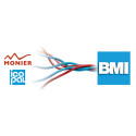 BMI GROUP ANNOUNCES NEW ORGANIZATIONAL STRUCTURE FOR REGION NORTH