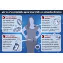 Rapport: Beveiliging essentieel voor het IoT en voor medische apparaten met een netwerkverbinding