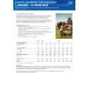 Kvartalsrapport från AB Trav och Galopp, Q1 2016
