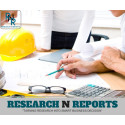 Global Construction Estimation Software Market Analysis by Types and Application, Technology, Service, Vertical, Growth Factors, Regions to 2022