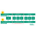 Den förändrade solelskatten straffar större miljöinsatser
