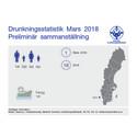 Preliminär sammanställning av omkomna genom drunkning till följd av olyckshändelse under mars 2018