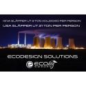 Eco By Sweden – Kina förburkar 3 ton medan USA förbrukar 21 ton koldioxid