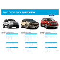 Fords SUV overblik 2015