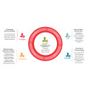 Good Technology ledande inom EMM i IDC MarketScape