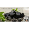 Global Grass Jelly Industry Report  By Manufacturer Fourzone Industries, Sweet Garden Food Co., Minled Ltd, King Lucky food industrial corp., S.K.Y. Grass Jelly Pte Ltd, JiangMen Yu Bao Food Co.