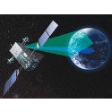 What Are the Reasons for the Rise in Global Satellite Payloads Market Recent Period??