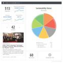 Atlas Copco transparent about their Social Responsibility through Worldfavor