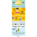 Hvorfor bruke solbeskyttelse?