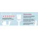 400 000 badrum anmälda