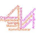 GDPR och dina personuppgifter