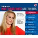 Farligaste kändisarna på nätet avslöjade