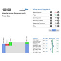 Celemi releases free iPad version of the popular Celemi Profit Simulator™
