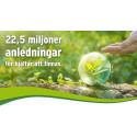 Varför behövs miljöhjältar? Vi har 22,5 miljoner anledningar...