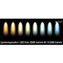 Behovsanpassa ditt ljus - Vilken Kelvin passar just dig?