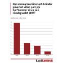 Unga väljare tycker att extremvädret har påverkat deras partisympatier mer.  Källa: Land Lantbruk /Sifo Grafik: LRF Media