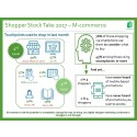 Infographic- M-Commerce
