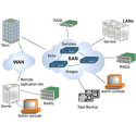 Global Storage Area Network (SAN) Market 2018: Key Players And Production Information Analysis and Forecast Up To 2025