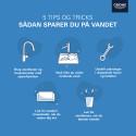 Seks ud af ti danskere vil reducere deres vandforbrug – men mange ved ikke hvordan