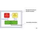 Säkerhet för IT- och multimediautrustning