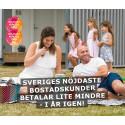 BoKlok har Sveriges nöjdaste bostadskunder – även i år