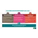 L&T har förnyat sitt företagsansvarsprogram så att det stöder FN:s mål för hållbar utveckling