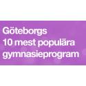 Göteborgs populäraste gymnasieutbildningar 2017