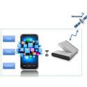 IsatHub - liten satellit wifi hotspot med hög uppkopplingshastighet - kommer i juni 2014
