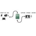 Epiphan Video har lanserat en HDMI Video Grabber – den första i sitt slag!