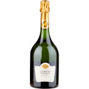 Nobel glans över Taittinger Comtes de Champagne och Fondberg