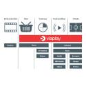 Viaplay lanseeraa digitaalisen elokuvien ostopalvelun